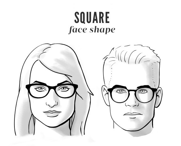 Face Shapes & Glasses - Beauty Class - Anverelle - Beauty ...